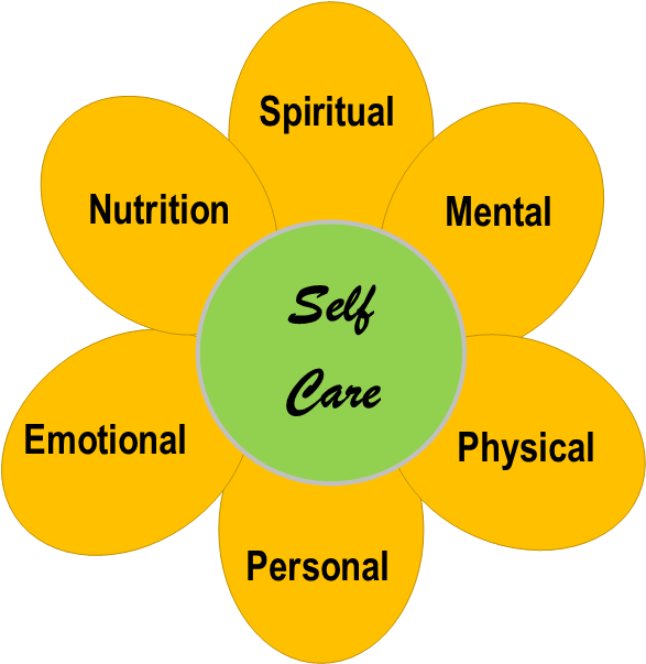 NOVEMBER – SELF CARE MONTH